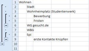 Informationsarchitektur in Excel. Einfach und effizient.