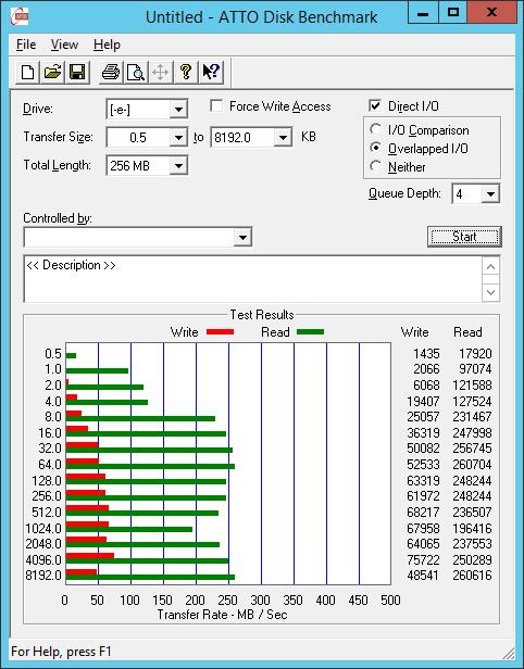 Performance Vergleich Hardware Raid 5 Vs Software Raid 5