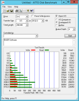 Software RAID 5