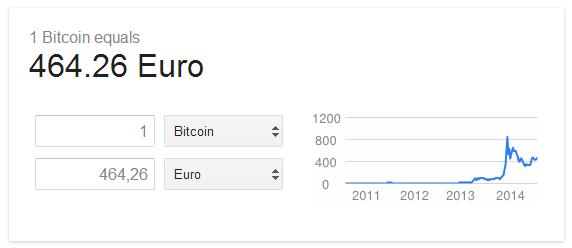 Google Währungsumrechnung Bitcoin