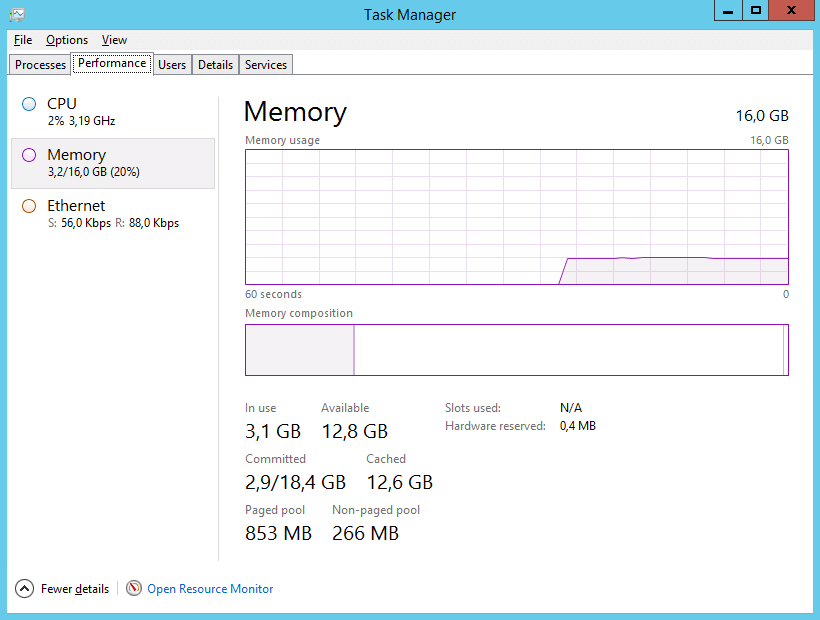 Task Manager Windows Server 2012 R2