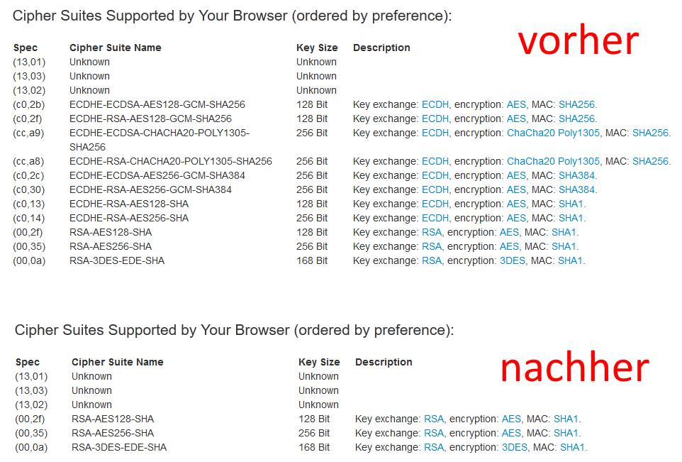 Wireshark: SSL-/TLS-Traffic entschlüsseln – Antary